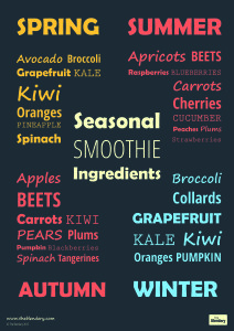 Seasonal Smoothie Ingredients Poster