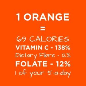 Orange Nutrition