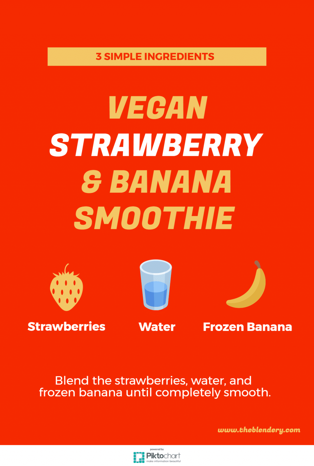 Vegan Strawberry Banana Smoothie Infographic